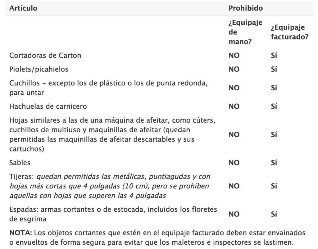 Administración Federal de la Aviación. (httpwww.tsa.govestsa-en-españolartículos-prohibidos)