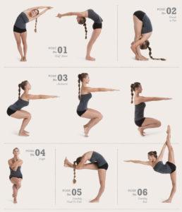 Bikram Yoga beneficios