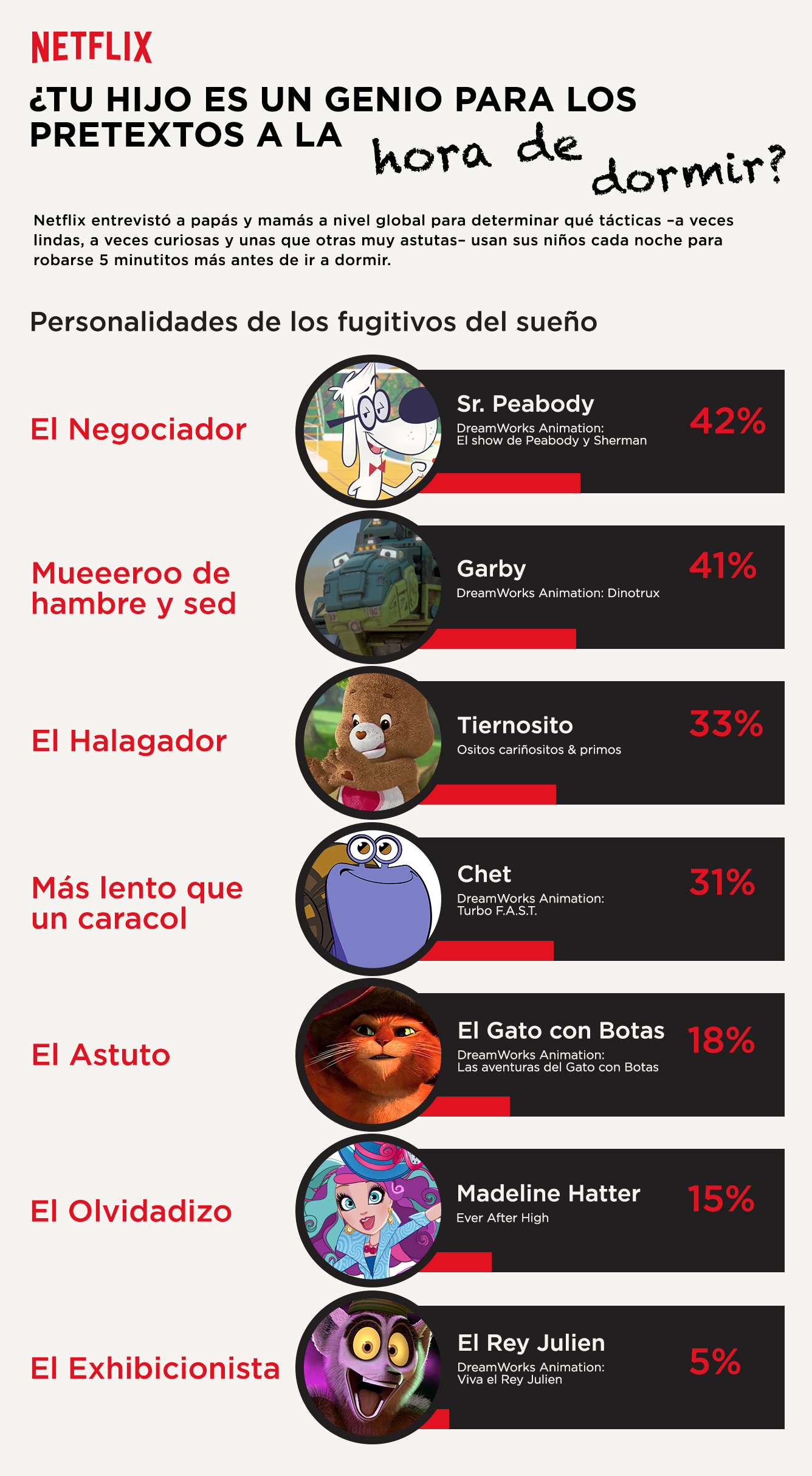 NETFLIX - Kids Infographics SPA_DIGITAL