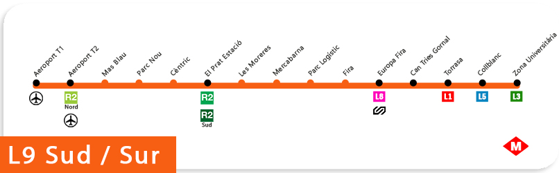 linea_9_sud_sur