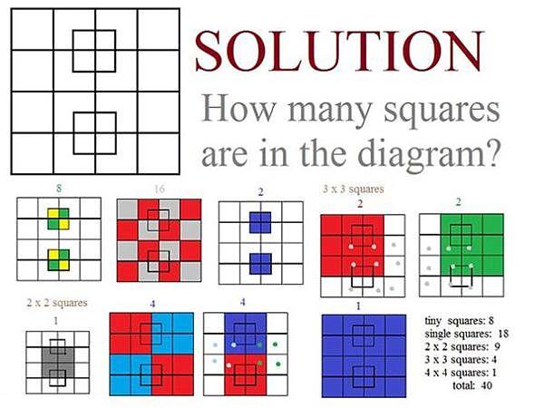 test_cuadrados_solución