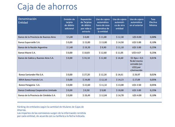 tabla_comisiones_bancos_600