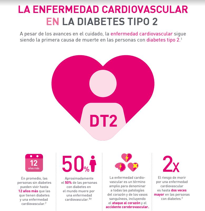 diabetes enfermedades cardiovasculares