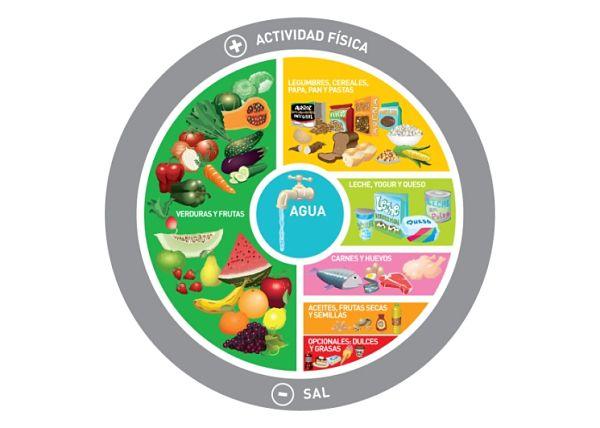 nutricion para los niños