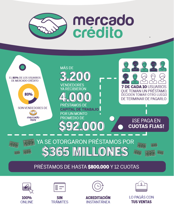 prestamo de dinero en caracas venezuela
