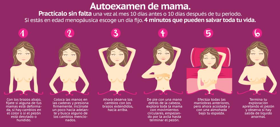 cómo revisarse las mamas