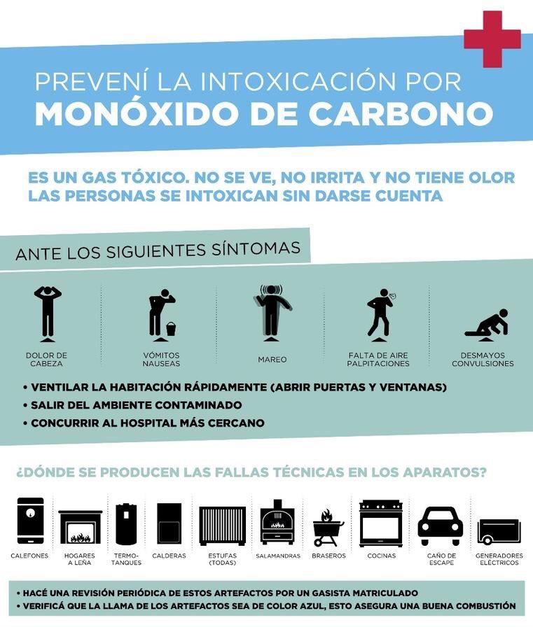 monóxido de carbono síntomas
