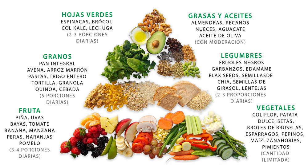 alimentos veganos con hierro
