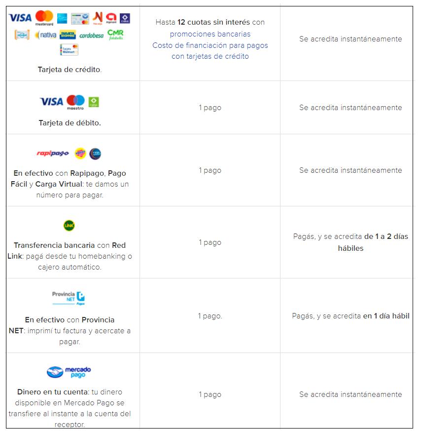 cómo comprar en cyber monday