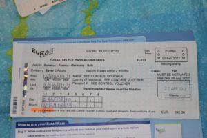 eurail pass Europa